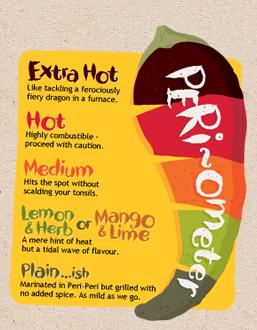 Periometer of heat
