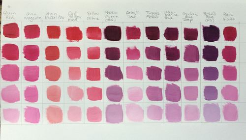 Color Chart Quinacridone Red Acrylic Paint Lisa Cohen