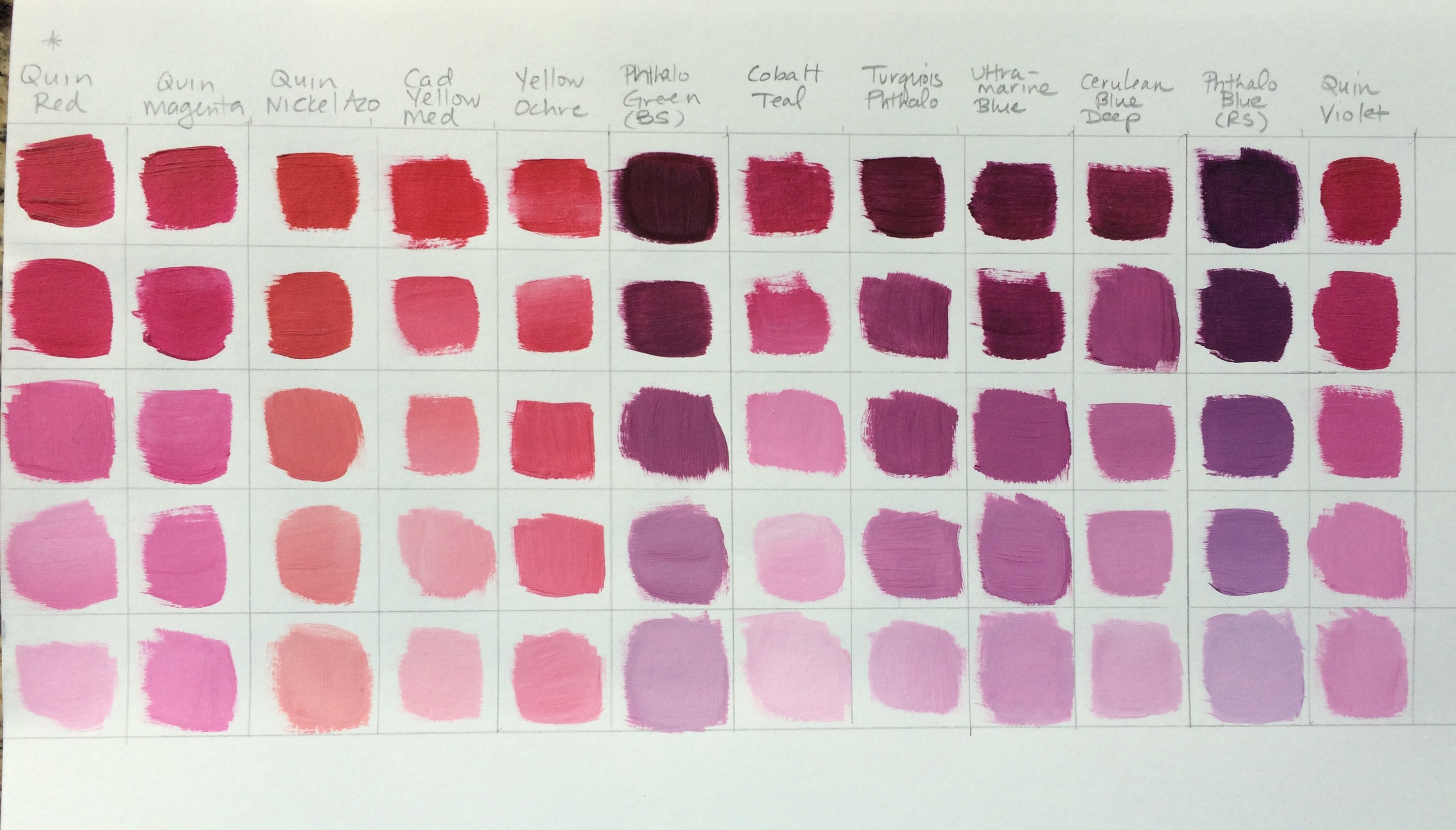 Bright Pink Paint Colors | Euffslemani.com