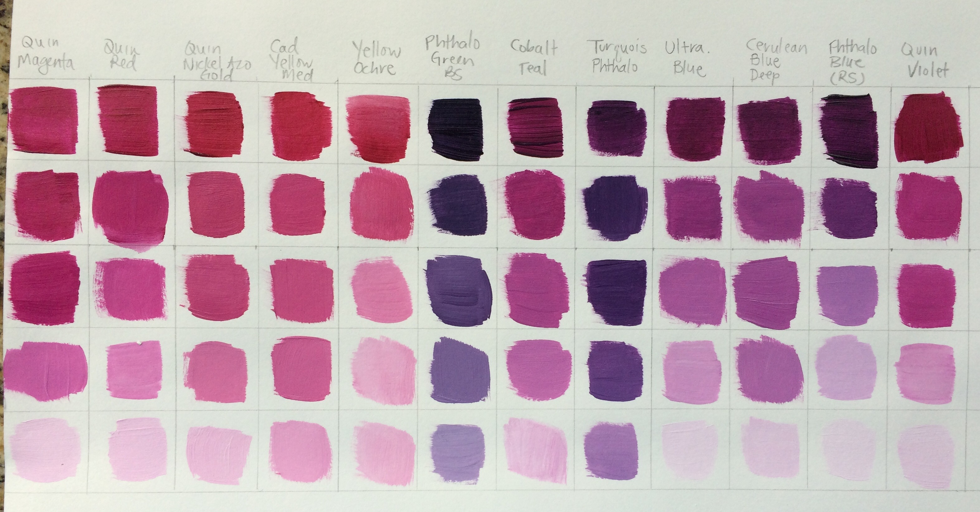 Color Chart Exercise Quinacridone Magenta Colormixing