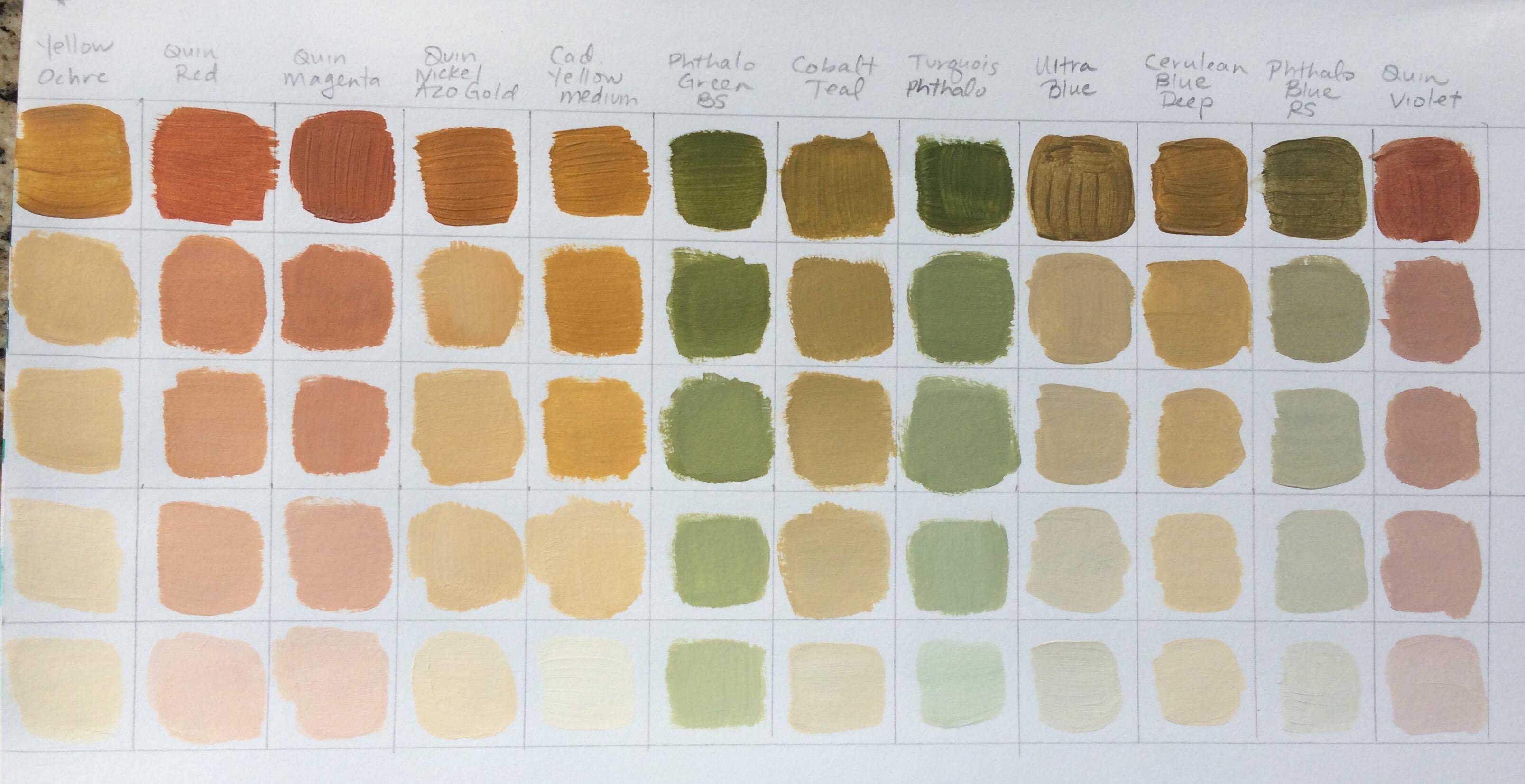 Color Chart Yellow Ochre Acrylic Paint Lisa Cohen