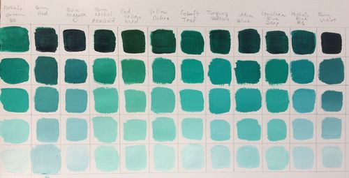 Color Chart Exercise Phthalo Green Blue Shade Colormixing