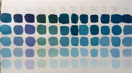 The Remaining Color Mixing Charts Golden Acrylics Cerulean Blue