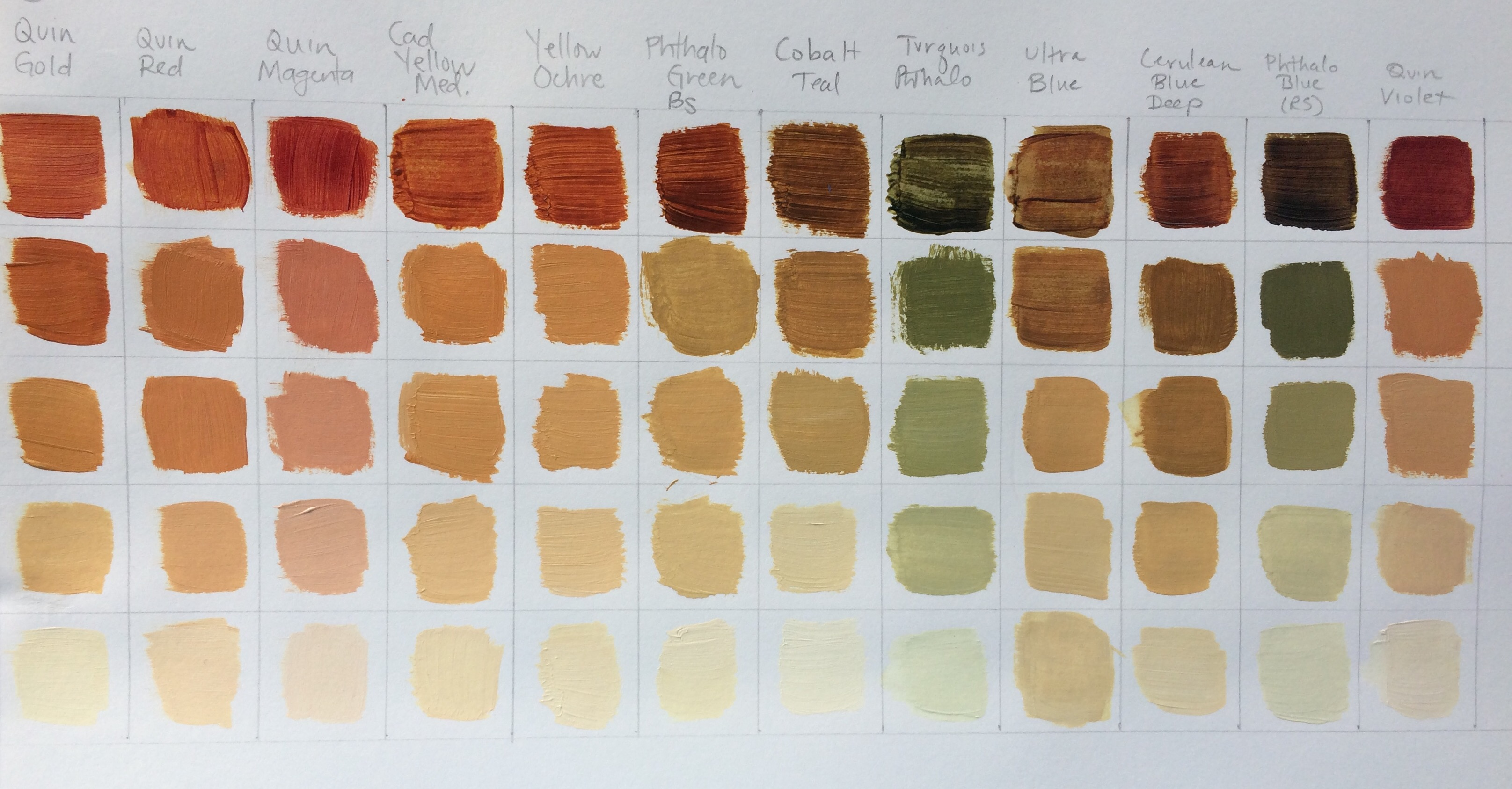 Color chart exercise quinacridone nickel azo gold colormixing color chart quinacridone nickel azo gold acrylic paint lisa cohen nvjuhfo Image collections